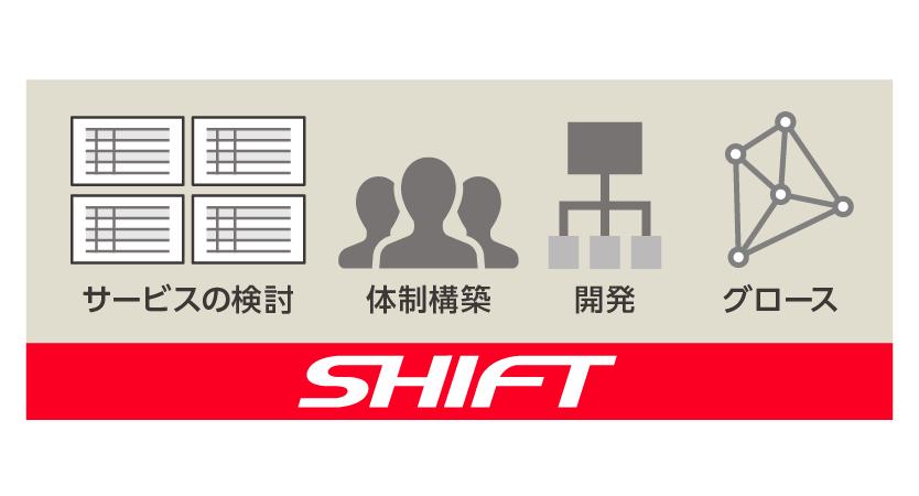 施策の検討段階から実施、運用までの支援をワンストップで提供